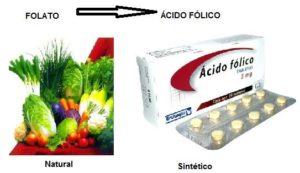 acido folico embarazo comprar